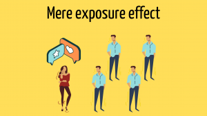 Illustratie mere exposure effect